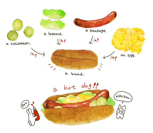 ホットドッグ コラージュ パン