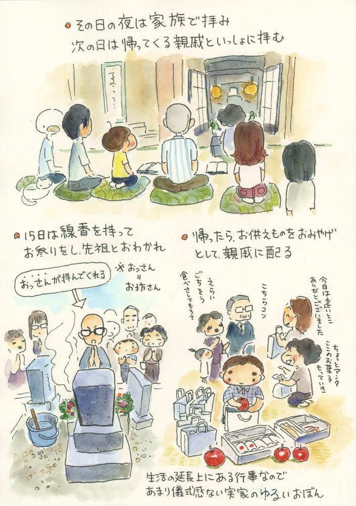 お盆 おぼん 奈良 桜井